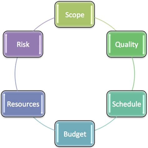 Case study on activity based budgeting